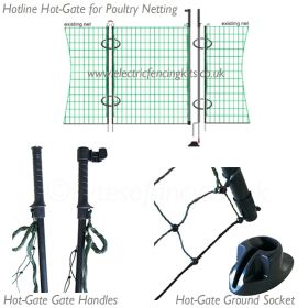Hotline Hot-Gate for Poultry Netting
